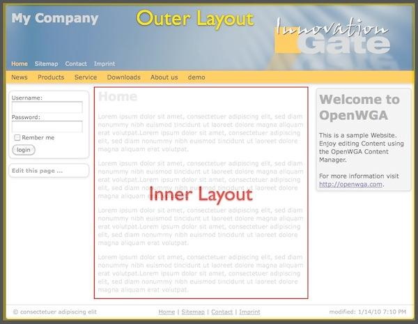 OpenWGA Java CMS Website sample